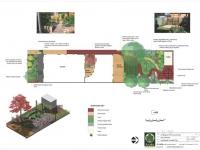 Brunswick East garden CONCEPT PLAN
