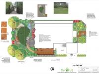 Derrimut Landscape Concept Plan