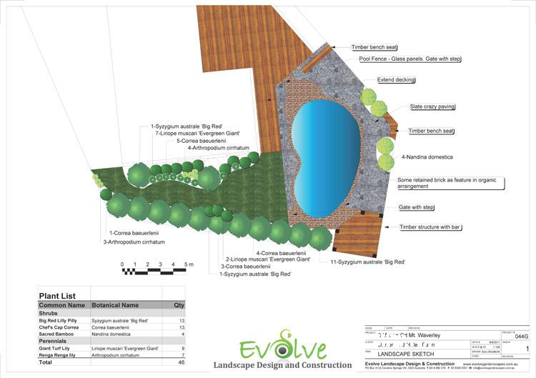 Mt waverley arcadia sustainable design for Landscape architecture courses adelaide