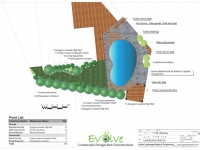 Mt Waverley Landscape Plan