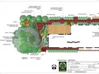 Northcote Garden Concept Plan