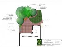 Richmond Landscape CONCEPT PLAN