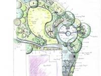 Springvale Garden Concept Plan