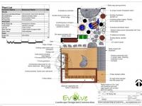 Fitzroy Garden Concept Design