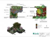 Kooyong Landscape Concept Plan