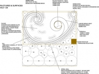 Display Garden Plan, Melbourne International Flower and Garden Show