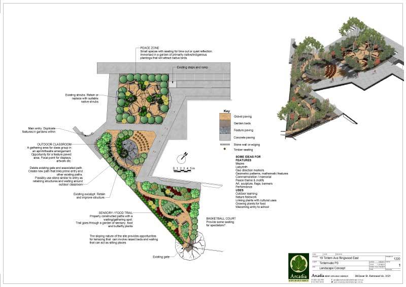Tinternvale-PS Landscape CONCEPT plan